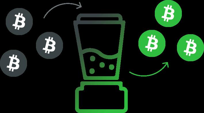 best-bitcoin-tumbler